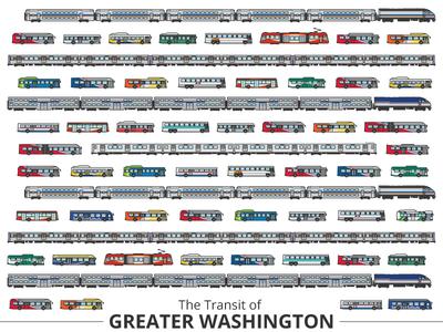 Transit of Greater Washington