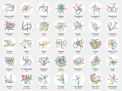 Mini Metros