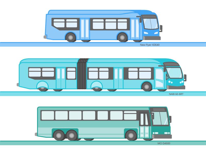 Buses bus transit transportation public
