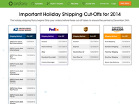 2014 Holiday Shipping Cut-Offs Page