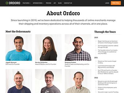 Refreshed Ordoro Marketing Site aktiv grotesk ciutadella about us inventory management about shipping marketing ordoro