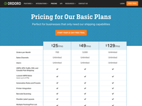 Refreshed Ordoro Pricing Pages