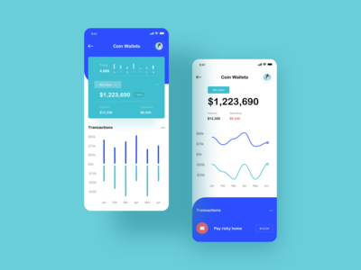 Manage finance apps
