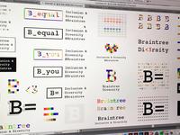 Screen logos
