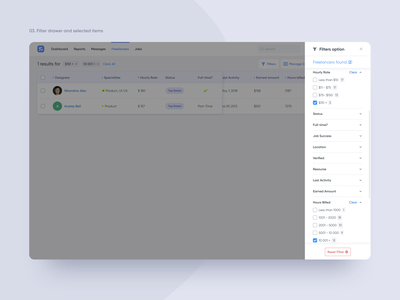 Freelance platform — responsive data table for HR's modal freelance platform service responsive hr clean layout actions select drawer filters table data application ux ui interface interaction adaptive