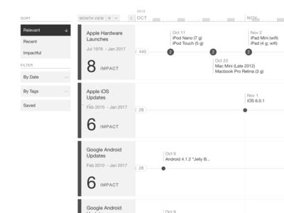Event Timelines A events timeline enterprise search sort