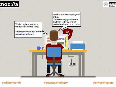 privacy month1 privacymonth mozillaindia
