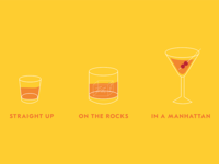 Whiskey— Cheaper than therapy.