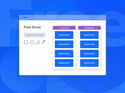 Leanix - Free Draw