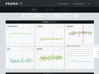FaunaDB Dashboard