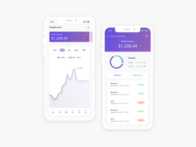 Crypto Currency App — Dashboard & Wallet