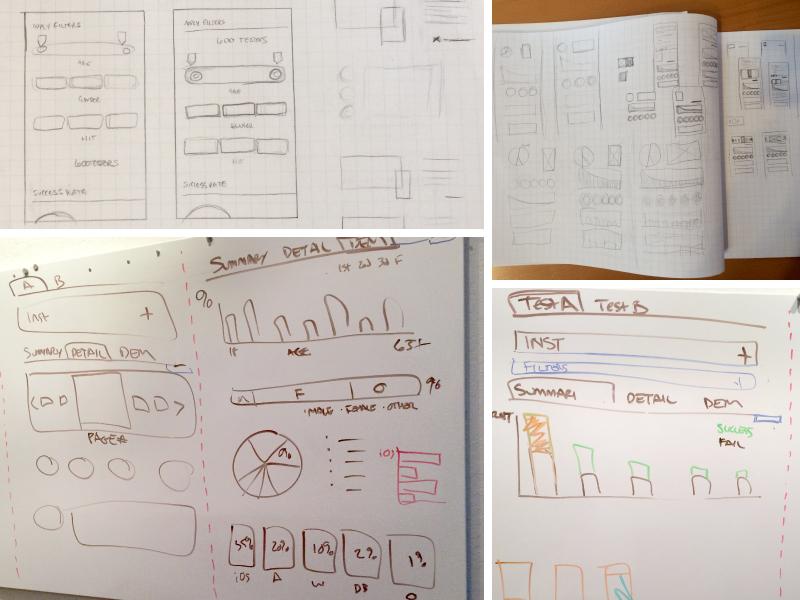 Apptourage Design Process - UX Sketches & Wireframes whiteboards process sketches wireframe ux