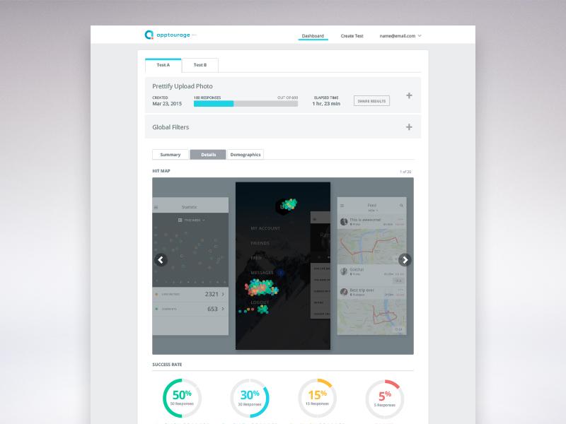Apptourage Design Process - Design metrics graphs web app website interface ui