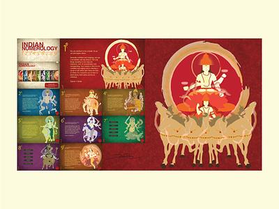 Indian Numerology Interactive hindu god gods grid character design interactive indian shapes design illustration numerology