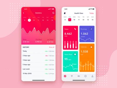 Mini Dashboard - iOS