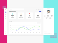 Fitness based Application - Dashboard