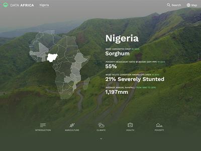 Data Africa - Country Profile sorghum nigeria stats splash profile africa information data viz data