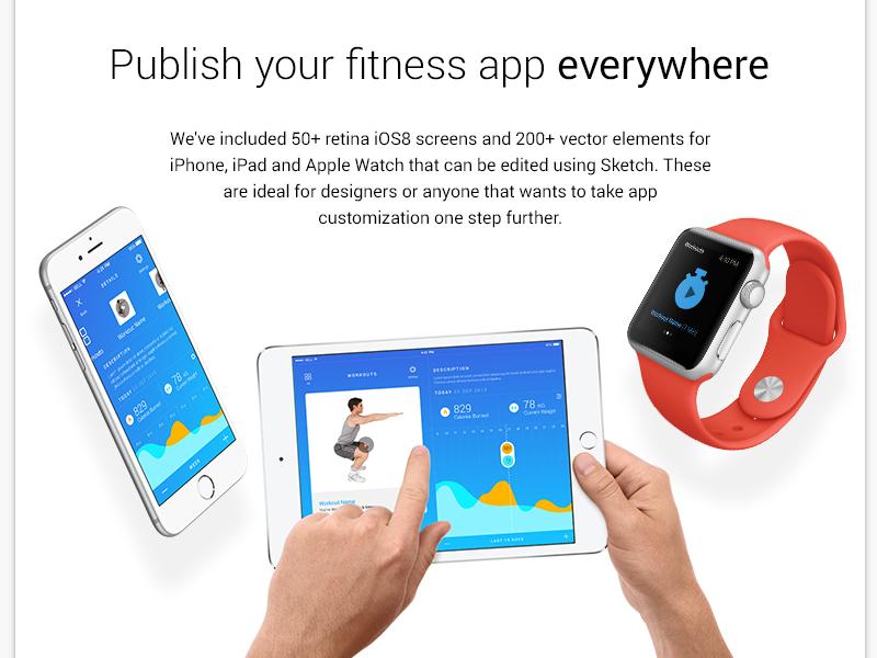 EsyFit Newsletter clean ios ui ux newsletter fitness