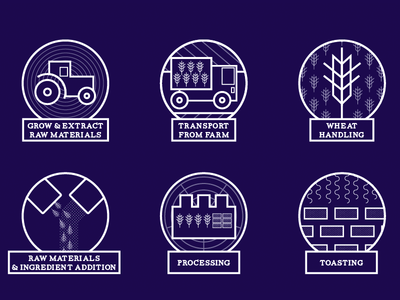Icons for the Weet-bix Sustainability roadmap cereals factory truck illustration sustainability transport wheat design flat icons