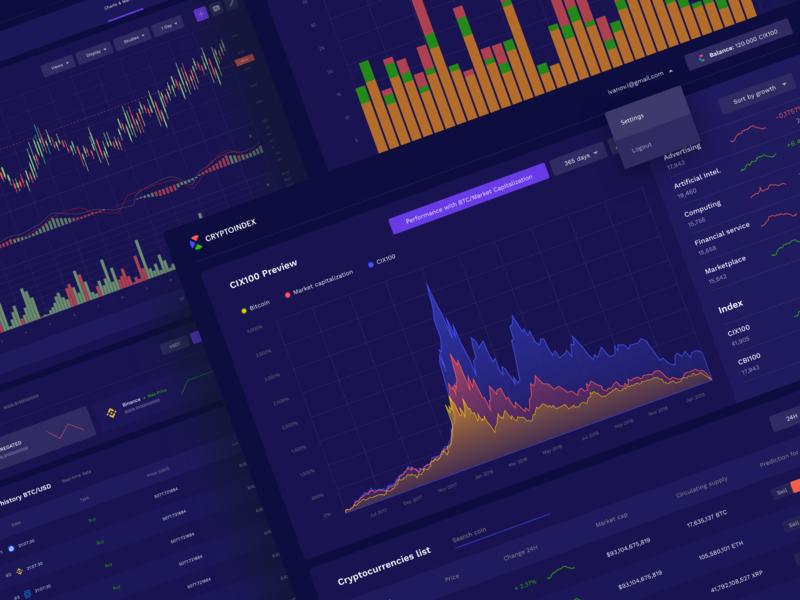 Dashboard for Cryptoindex — AI-based analytical platform crypto index portfolio design ux ui trading trade startup platform order interface grid finance dashboad chart ai bitcoin blockchain analitycs