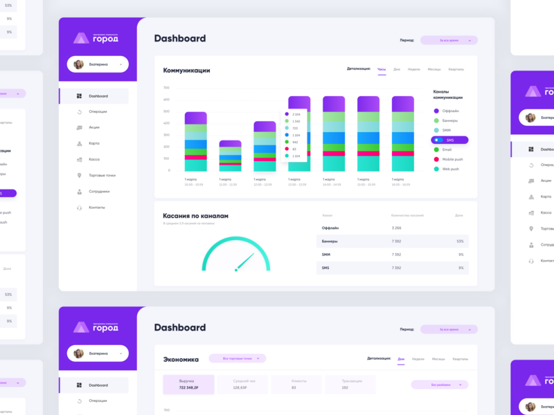 Gorodtroika Dashboard business digital admin statistics design data platform analytics interface clean ui dashboad ui ux product design