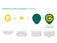 Charge Place Glasgow Branding Guidelines