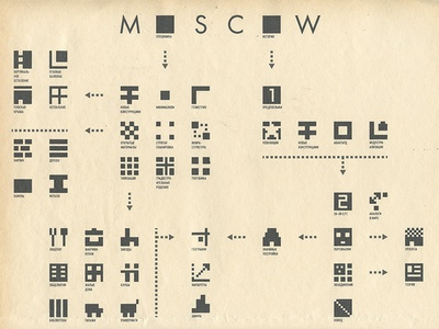 Moscow Constructivism (sketch) russia avant-garde architecture culture heritage 1920 motion graphics minimal infographics