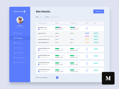 Dashboard Redesign Project card list design shadow whitespace ux ui clean sidebar table chart stats desktop web dashboard