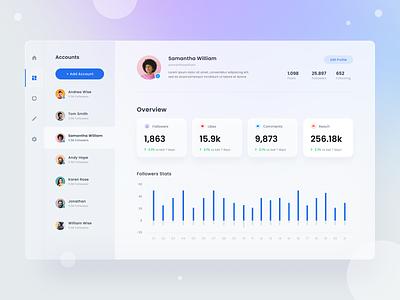 #Exploration - Dashboard Social Media Analytics effects glass minimalist whitespace clean desktop website design ux ui graphs stats analytics social media dashboard
