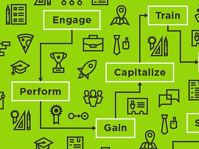 Talent Development pattern collage gotham flowchart green icons