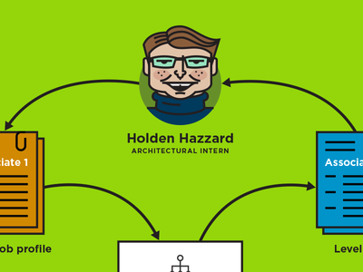 Young Holden Hazzard gotham green illustration icon flowchart profile people