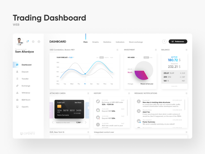 Trading Dashboard services exchange finance balance forecast sales stocks website mobile app web site application app interaction ui ux interface design dashboard trading