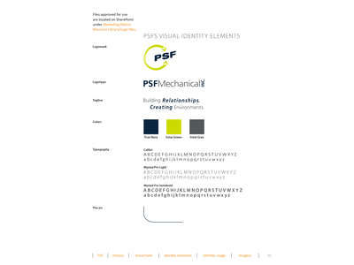 Overview page from PSF brand book