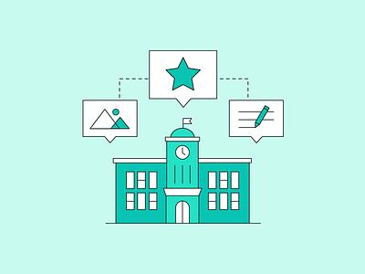 Building university brands on social media social media school university flat illustration vector
