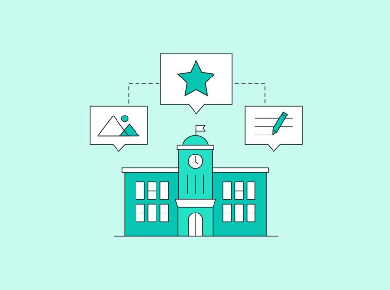 Building university brands on social media