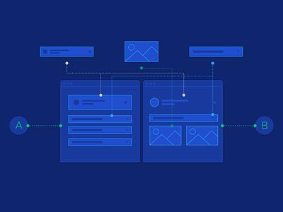 A/B Testing UX for Component-based Frameworks usability product design user experience ui design ux design ux ui illustration