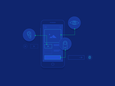 The Value of User Testing with Prototypes usability product design user experience ui design ux design ux ui illustration