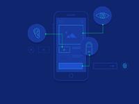 0418 the value of user testing with prototypes luke newsletter
