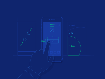Mobile UX Design Principles and Best Practices