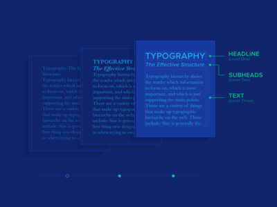How to Structure an Effective Typographic Hierarchy