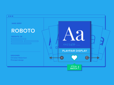 Mini Tutorial – A Guide to Font Combinations
