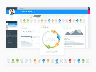 NutriDiet Desktop App ui design application dashboard ui food
