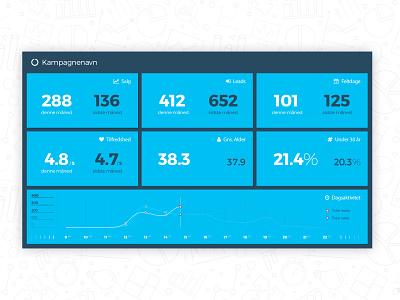 Dashboard UI dashboard ui