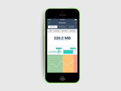 Data Manager data manager app charts graphics speedtest ui
