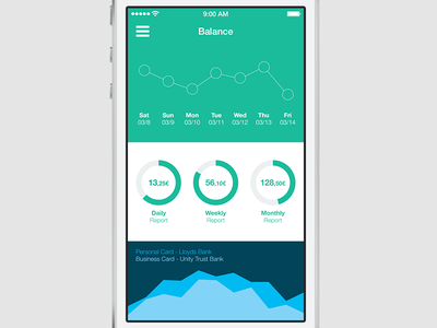 Finance Manager finance manager app ui graphics charts debit card