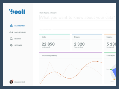 Hooli Dashboard data chart analytics stats dashboard interface ux ui