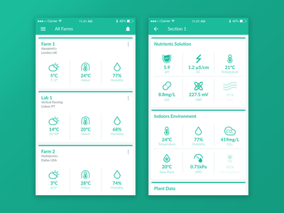 Coolfarm App material design ui dashboard android ios app
