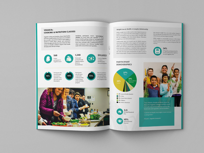 Annual Report — Nonprofit infographic food cooking nutrition design non-profit health impact report print nonprofit annual report