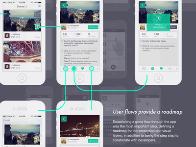 Case Study 2 case study ios app user flows