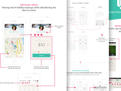 Case Study case study mobile ios wireframe user flows